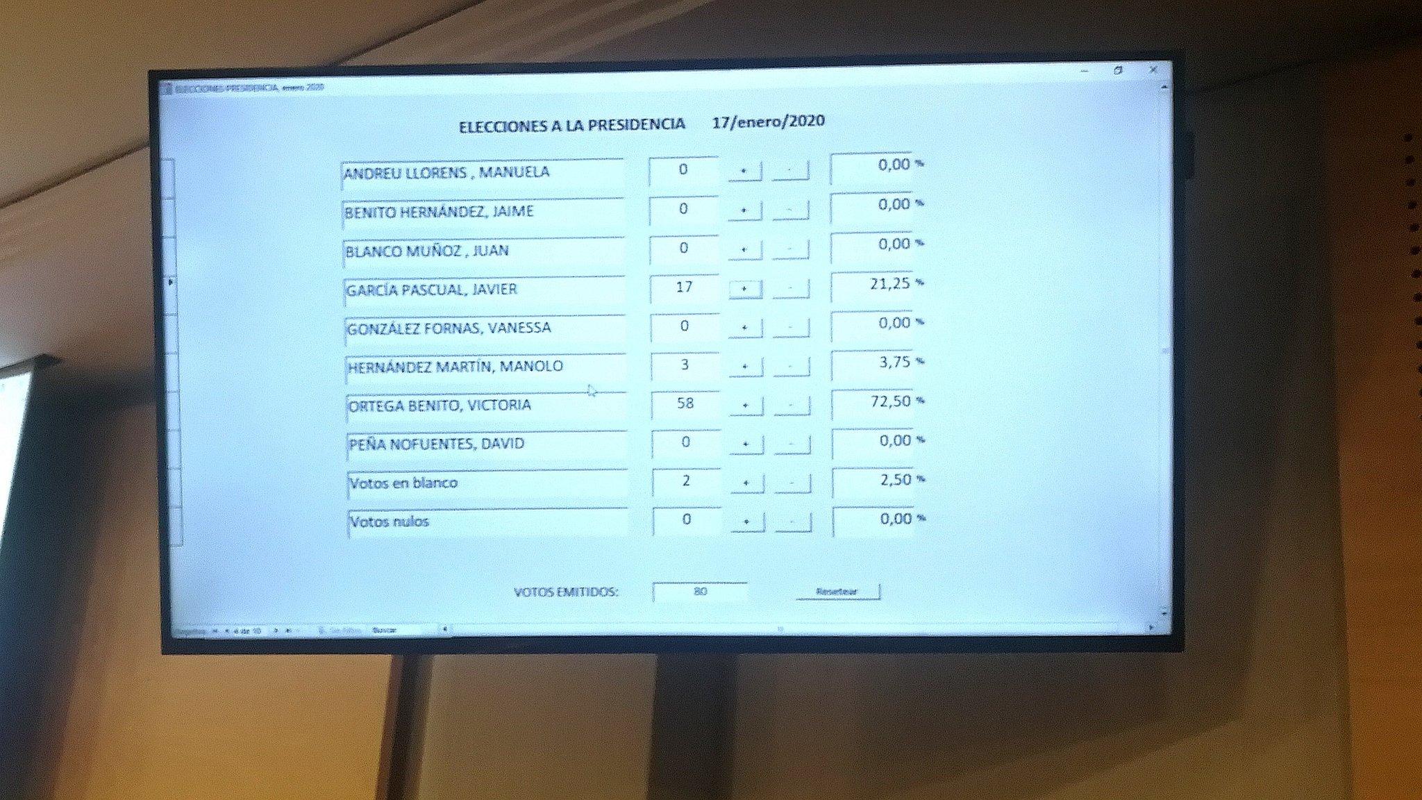 Victoria Ortega ha resultado reelegida Presidenta del Consejo General de la Abogacía por amplia mayoría